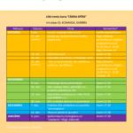 LSKJ_Lidera speks_grafika tabula 2021